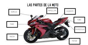 PartesMoto